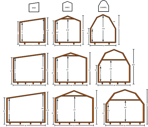 Locke Buildings Mini Barn Shed Sizes And Specifications In
